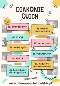 diakonie guich (3)